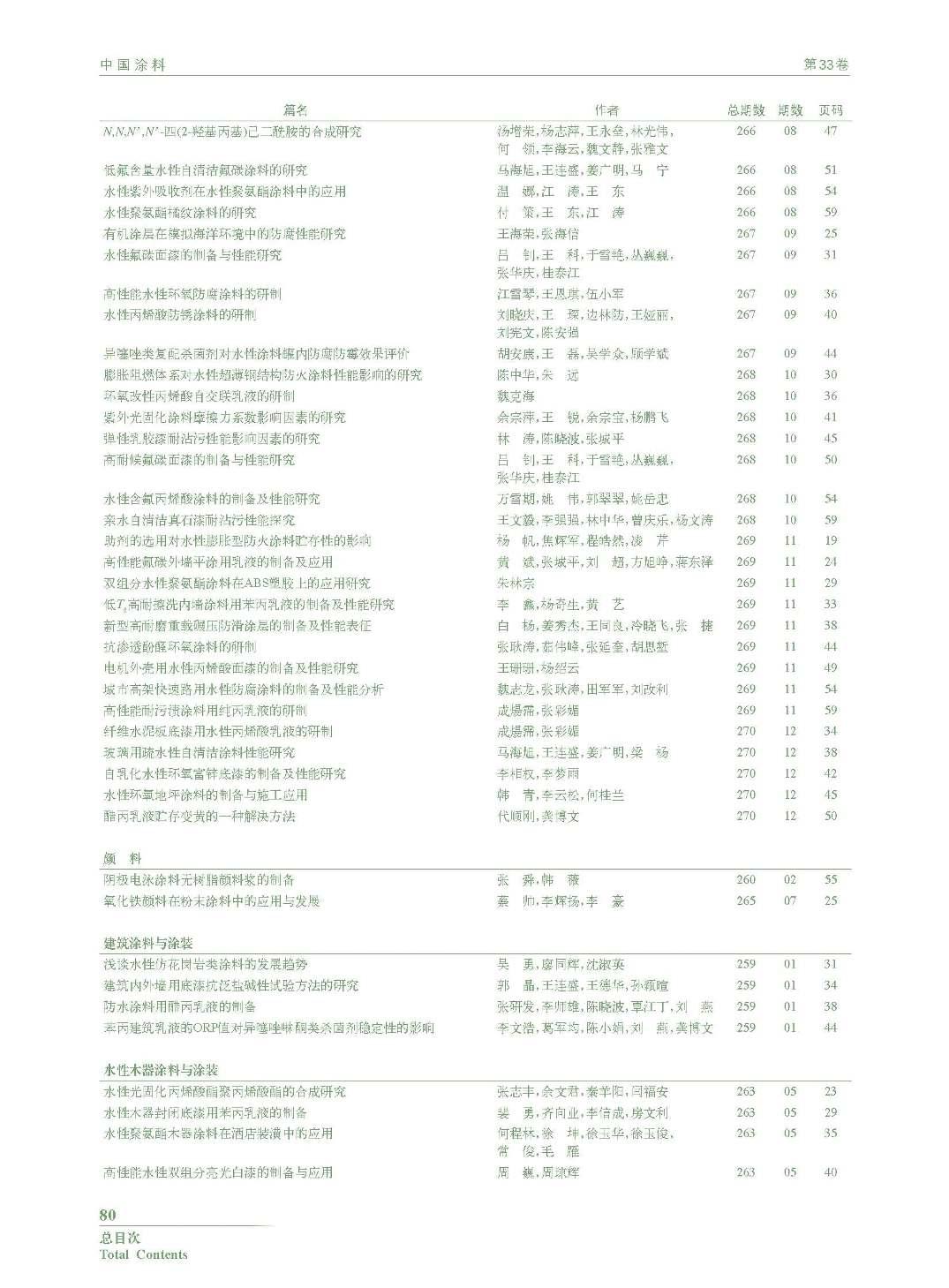 页面提取自-201812内文-总目次_页面_4.jpg