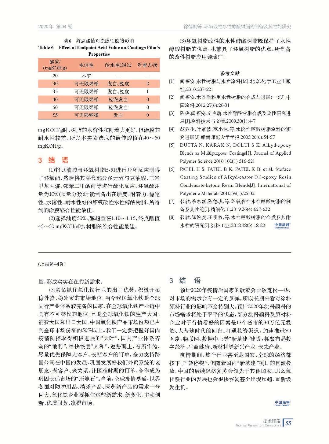202004内文_页面_55.jpg